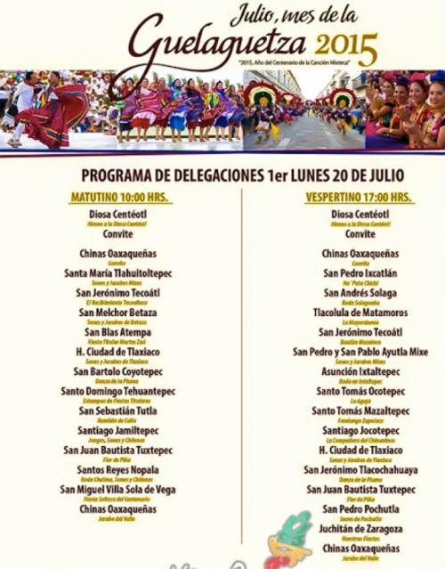 2015_07_20 delegaciones